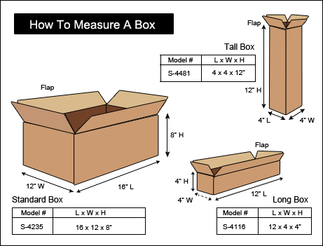 How to measure box